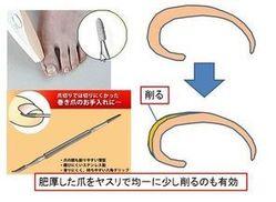 爪ヤスリで角を削る