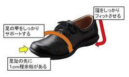 予防には靴の履き方が大切